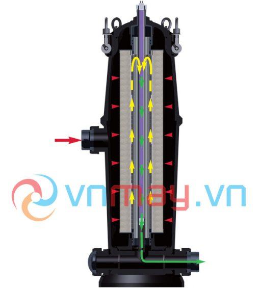 Hệ thống lọc nước Hydrosafe Watts-789